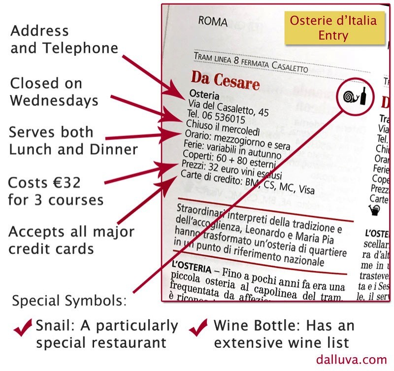 How to read the Osterie d'Italia favorite pick, Da Cesare in Rome